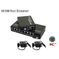 10/100M Fiber Media Converter 1X8 Port (WDM)